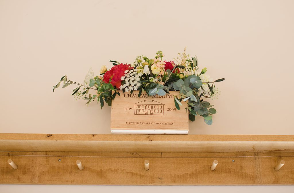 Questions to ask your Florist